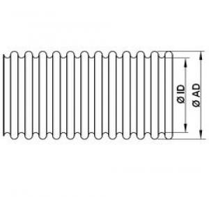 Металлический шланг РВД (FBO)